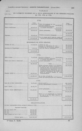 Tome 43 : Du 4 au 22 mai 1792 - page 353