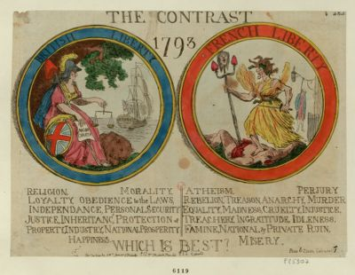 <em>The</em>  Contrast, 1793 [estampe]