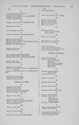 Tome 3 : 1789 – États généraux. Cahiers des sénéchaussées et baillages [Colmar et Schelestadt - Metz] - page 139
