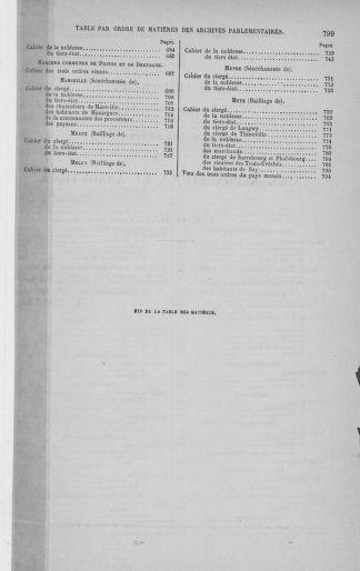 Tome 3 : 1789 – États généraux. Cahiers des sénéchaussées et baillages [Colmar et Schelestadt - Metz] - page 799