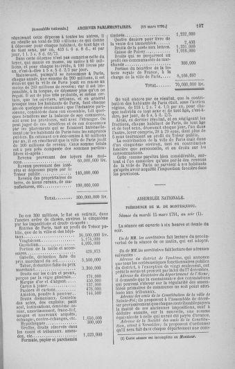 Tome 24 : Du 10 mars au 12 avril 1791 - page 107