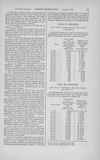 Tome 24 : Du 10 mars au 12 avril 1791 - page 197