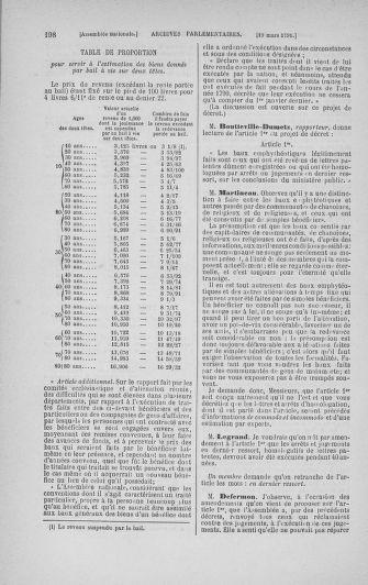 Tome 24 : Du 10 mars au 12 avril 1791 - page 198