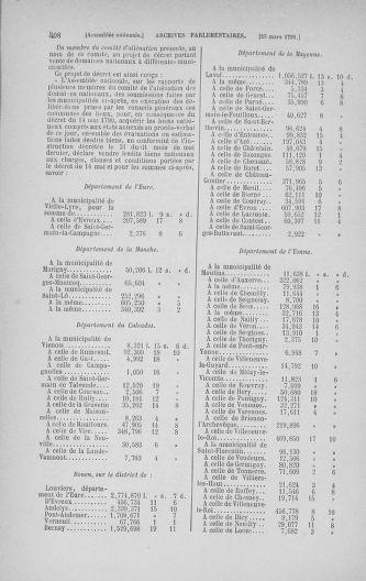Tome 24 : Du 10 mars au 12 avril 1791 - page 308