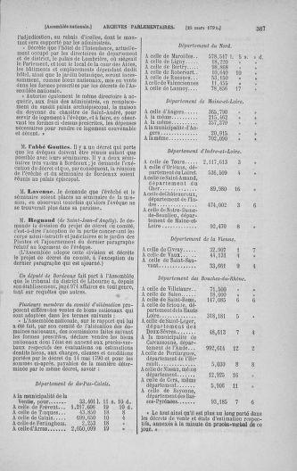 Tome 24 : Du 10 mars au 12 avril 1791 - page 367