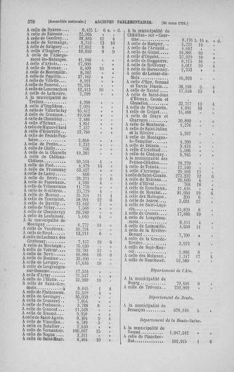 Tome 24 : Du 10 mars au 12 avril 1791 - page 378