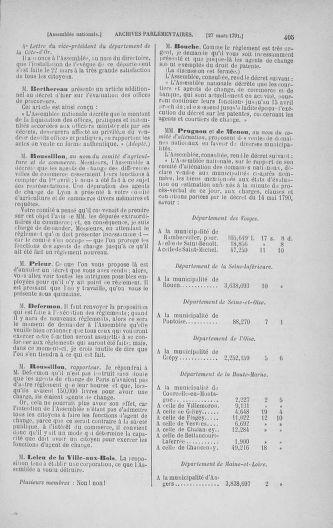Tome 24 : Du 10 mars au 12 avril 1791 - page 405