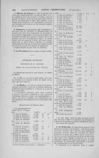 Tome 24 : Du 10 mars au 12 avril 1791 - page 462