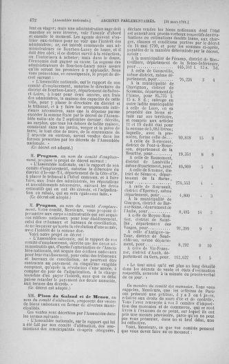 Tome 24 : Du 10 mars au 12 avril 1791 - page 472