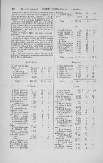 Tome 24 : Du 10 mars au 12 avril 1791 - page 526