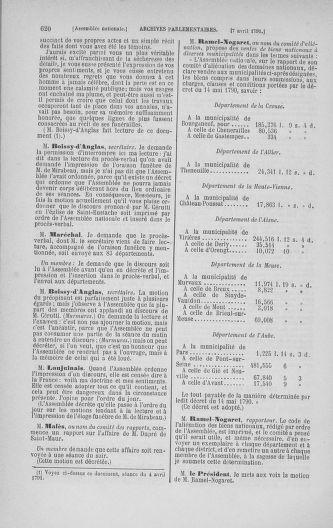Tome 24 : Du 10 mars au 12 avril 1791 - page 620