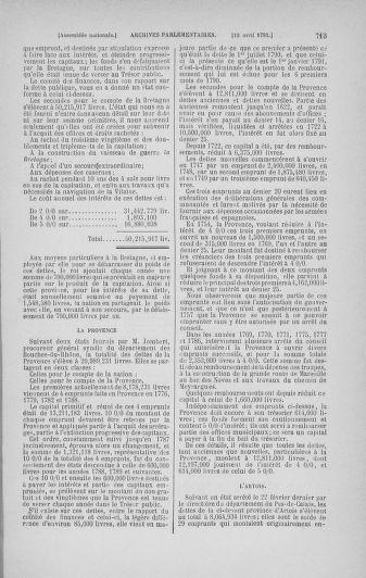 Tome 24 : Du 10 mars au 12 avril 1791 - page 713