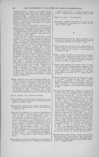 Tome 24 : Du 10 mars au 12 avril 1791 - page 754