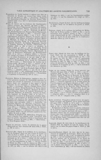 Tome 24 : Du 10 mars au 12 avril 1791 - page 755