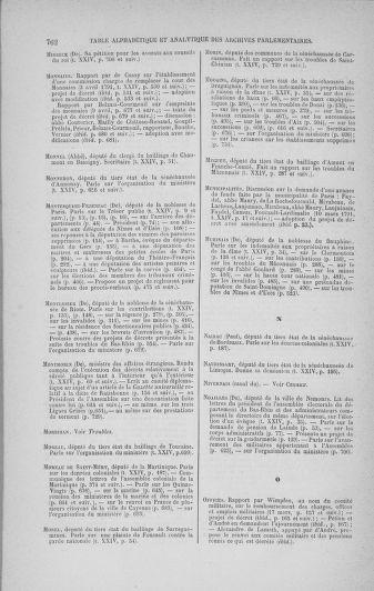Tome 24 : Du 10 mars au 12 avril 1791 - page 762