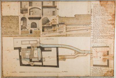 Acqua Vergine, molino da grano mosso dall'acqua Vergine presso piazza dell'Olmo, pianta, spaccato