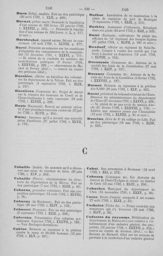 Tome 51 : Table générale alphabétique de l'Assemblée nationale Législative - page 136