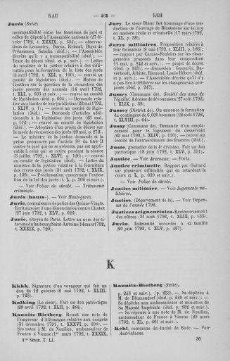Tome 51 : Table générale alphabétique de l'Assemblée nationale Législative - page 465