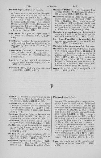Tome 51 : Table générale alphabétique de l'Assemblée nationale Législative - page 646