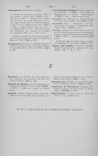 Tome 51 : Table générale alphabétique de l'Assemblée nationale Législative - page 862
