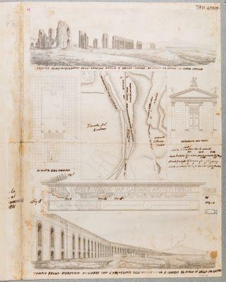 Tempio di Saturno e tempio della Fortuna Muliebre