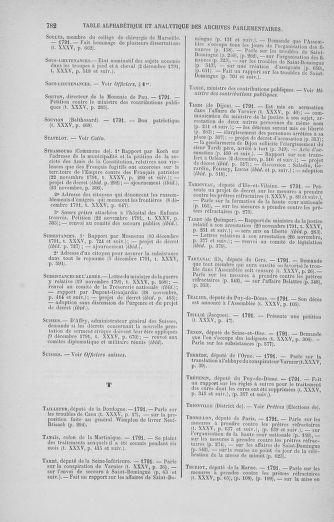 Tome 35 : Du 11 novembre au 10 décembre 1791 - page 782