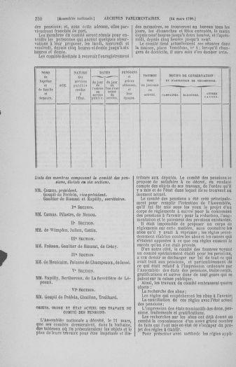 Tome 12 : Du 2 mars au 14 avril 1790 - page 350