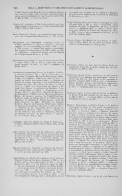 Archives Numriques De La Rvolution Franaise Rechercher