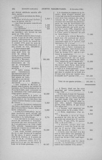 Tome 21 : Du 26 novembre 1790 au 2 janvier 1791 - page 184