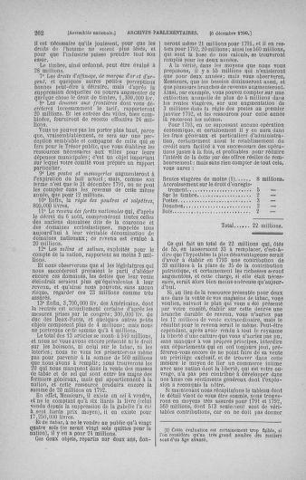 Tome 21 : Du 26 novembre 1790 au 2 janvier 1791 - page 262
