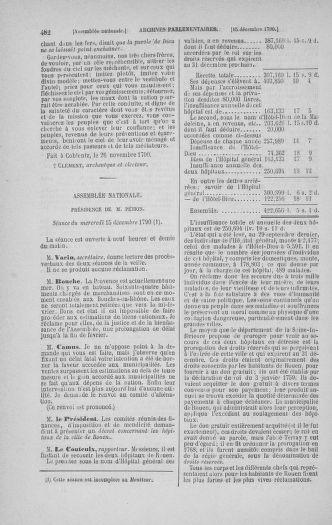 Tome 21 : Du 26 novembre 1790 au 2 janvier 1791 - page 482