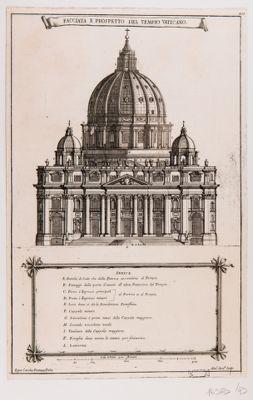 Tempio Vaticano, facciata e prospetto