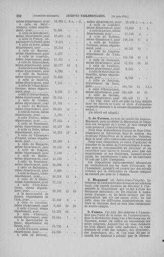 Tome 27 : Du 6 juin au 5 juillet 1791 - page 262