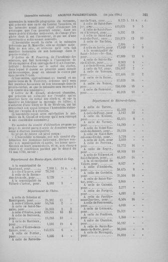 Tome 27 : Du 6 juin au 5 juillet 1791 - page 315