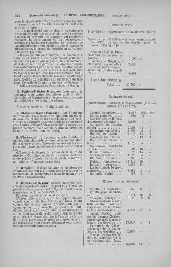 Tome 27 : Du 6 juin au 5 juillet 1791 - page 644