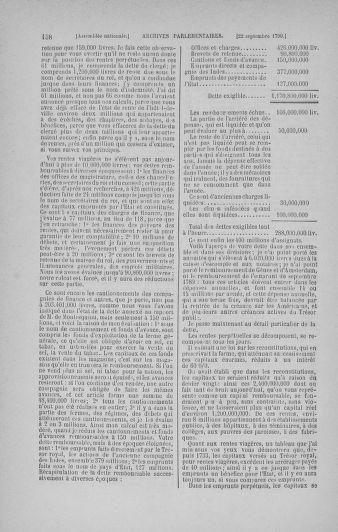 Tome 19 : Du 16 septembre au 23 octobre 1790 - page 138