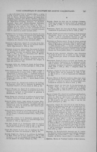 Tome 19 : Du 16 septembre au 23 octobre 1790 - page 787