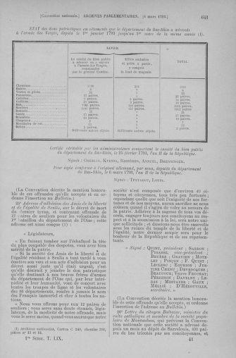 Tome 59 : Du 19 février au 8 mars 1793 - page 641