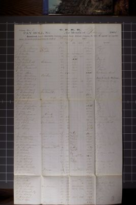 C.P.R.R. pay roll no. 100 for the month of February 1866, Camp No.2