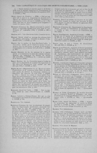 Tome 73 : Du 25 août au 11 septembre 1793 - page 782