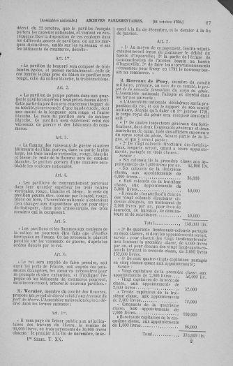 Tome 20 : Du 23 octobre au 26 novembre 1790 - page 17
