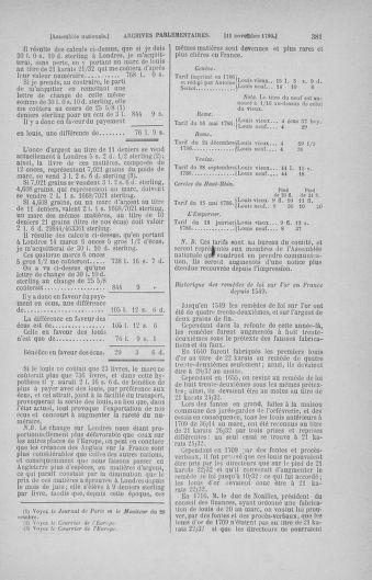 Tome 20 : Du 23 octobre au 26 novembre 1790 - page 381