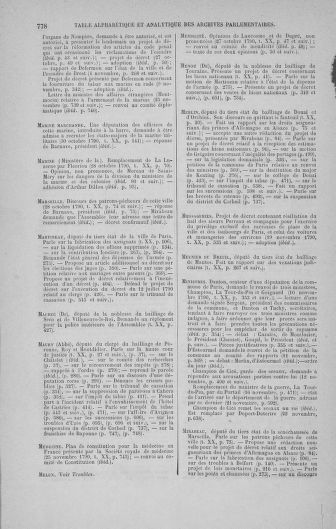 Tome 20 : Du 23 octobre au 26 novembre 1790 - page 778