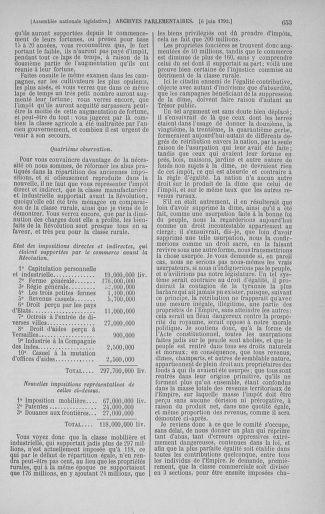 Tome 44 : Du 22 mai au 8 juin 1792 - page 653