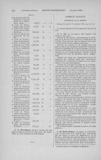 Tome 22 : Du 3 janvier au 5 février 1791 - page 136