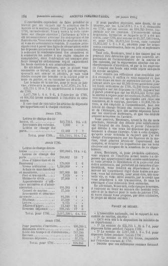 Tome 22 : Du 3 janvier au 5 février 1791 - page 354