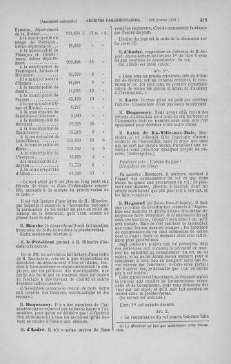 Tome 22 : Du 3 janvier au 5 février 1791 - page 415