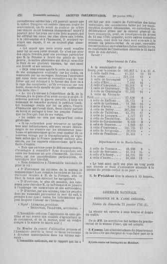 Tome 22 : Du 3 janvier au 5 février 1791 - page 458
