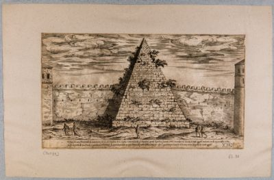 Piramide di Caio Cestio, veduta generale verso l'esterno