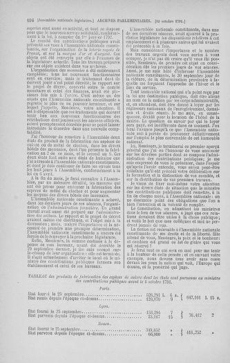 Tome 34 : Du 1er octobre au 10 novembre 1791 - page 194